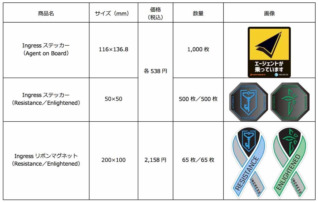 exhibitors-autobacs-seven-to-ingress-aegis-nova-tokyo-20160708-10