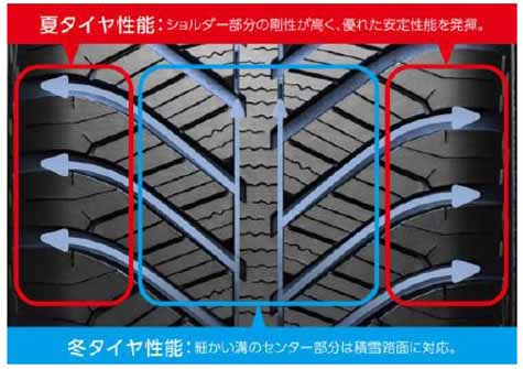 goodyear-the-japanese-market-for-all-season-tires-vector-four-seasons-corresponding-size-significantly-expand20160726-1