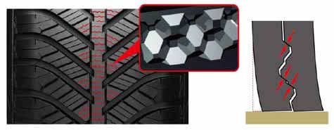 goodyear-the-japanese-market-for-all-season-tires-vector-four-seasons-corresponding-size-significantly-expand20160726-2