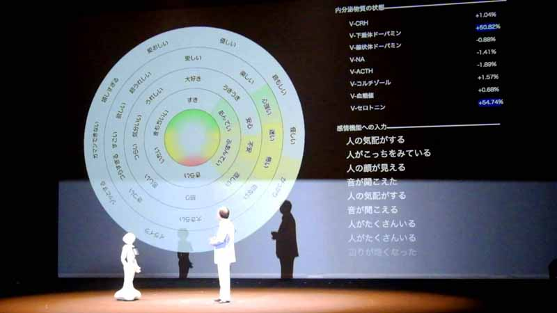 honda-and-softbank-the-start-of-the-applied-research-to-the-mobility-of-ai-technology20160721-1