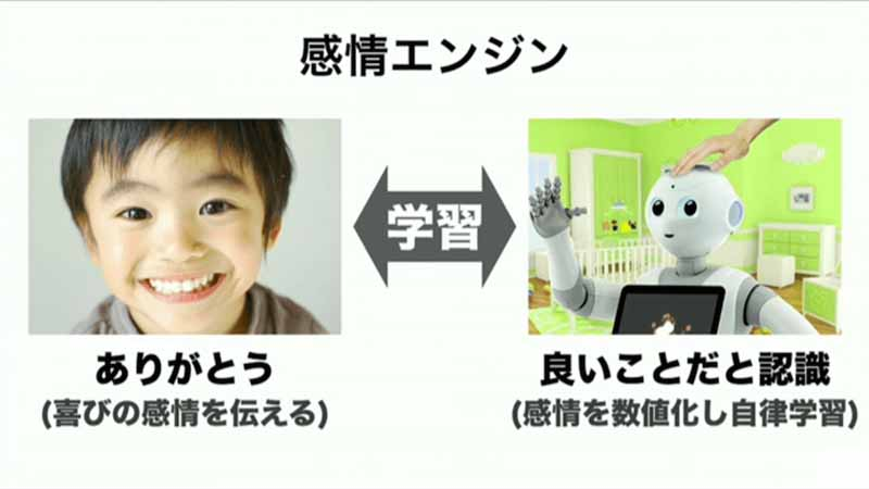 honda-and-softbank-the-start-of-the-applied-research-to-the-mobility-of-ai-technology20160721-3