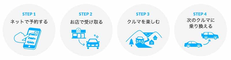 idom-start-the-pre-registration-of-fixed-monthly-car-transfer-unlimited-service-norel20160726-96