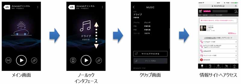 japans-first-car-of-digital-radio-amanek-channel-july-15-began-broadcasting-in-japan20160717-1