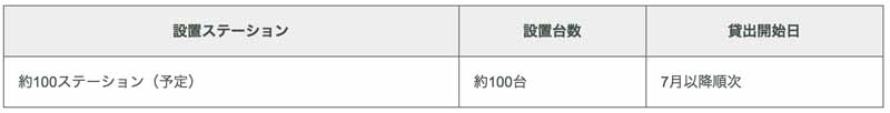 kareko-car-sharing-club-newly-introduced-more-than-100-units-mercedes-benz20160704-1