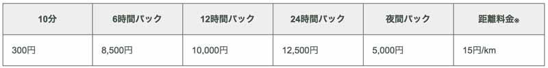 kareko-car-sharing-club-newly-introduced-more-than-100-units-mercedes-benz20160704-3