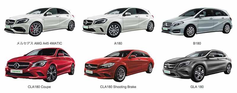 kareko-car-sharing-club-newly-introduced-more-than-100-units-mercedes-benz20160704-4