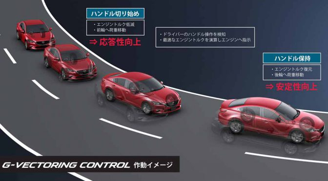 mazda-announced-a-new-generation-of-vehicle-motion-control-technology-skyactiv-vehicle-dynamics20160716-11
