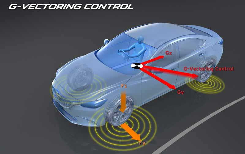 mazda-announced-a-new-generation-of-vehicle-motion-control-technology-skyactiv-vehicle-dynamics20160716-5