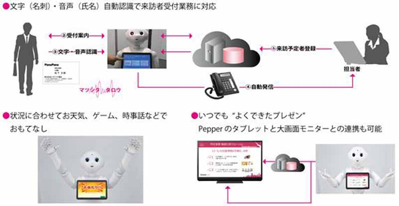 panasonic-orders-start-of-robotics-solutions-that-leverage-the-pepper20160709-8