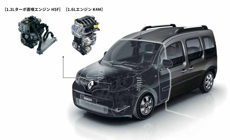 renault-japon-1-2l-direct-injection-turbo-and-six-speed-edc-new-equipped-renault-kangoo-zen-edc-is-released20160724-16
