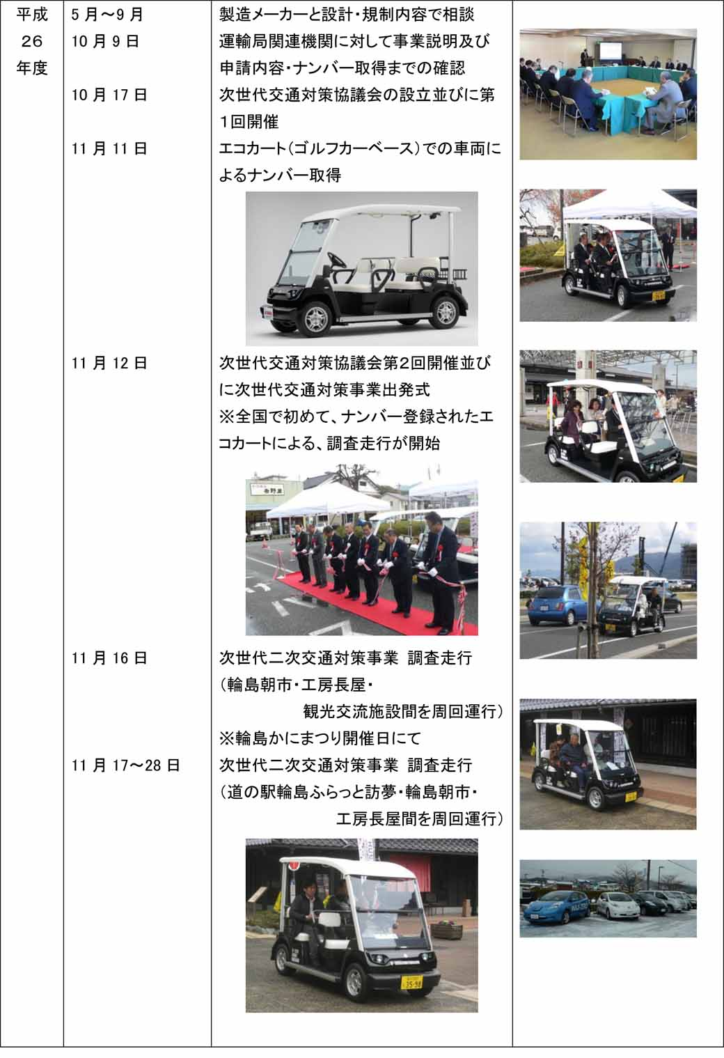 run-ishikawa-prefecture-wajima-local-revitalization-measures-by-the-eco-cart-is-good-eventually-also-view-automatic-operation20160708-4