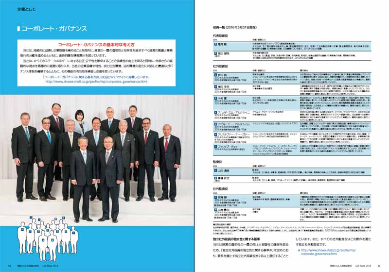 showa-shell-sekiyu-kk-issuing-a-csr-book-201620160709-4