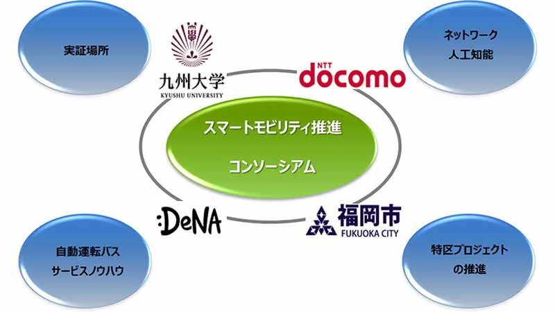 to-automatic-operation-bus-services-in-the-kyushu-university-ito-campus20160712-1