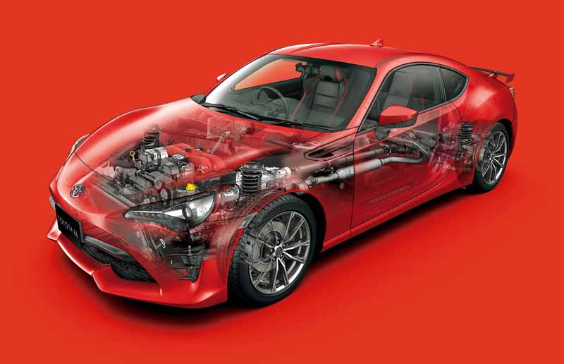 toyota-improved-on-the-basis-of-the-findings-obtained-a-86-in-the-nurburgring-24-hour-endurance-racing-etc-201607050-6
