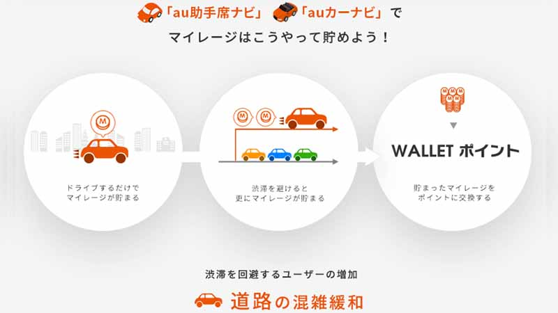 wallet-point-provides-start-with-the-navigation-service-au-passenger-seat-navi-au-car-navigation-system-of-the-au20160716-1