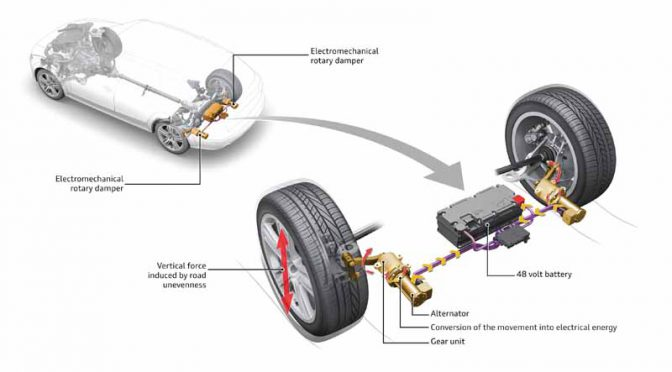 development-audi-which-can-reduce-the-fuel-consumption-of-the-shock-absorber-system-for-power-generation-20160819-2