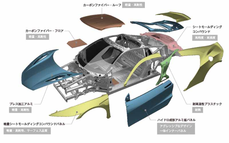 honda-the-new-nsx-marketed-in-japan20160625-9