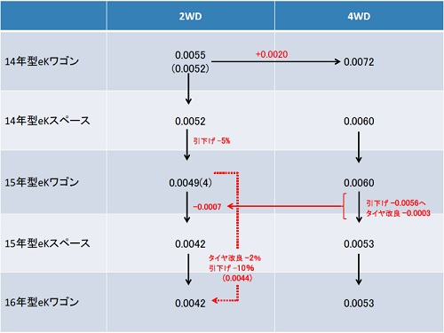 mitsubishi-motors-corporation-received-a-research-report-from-the-special-investigation-committee20160802-1