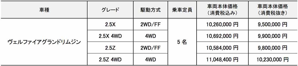 mitsuoka-van-type-of-western-type-hearse-released-vellfire-grand-limousine20160821-12
