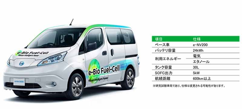 nissan-motor-co-ltd-announced-the-worlds-first-fuel-cell-vehicle-to-achieve-a-cruising-range-of-more-than-generated-by-the-bio-ethanol-600km20160805-4