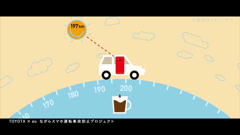 toyota-motor-corporation-komeda-coffee-shop-%c2%b7-kddi-of-the-three-companies-start-up-to-while-smartphone-operation-accident-prevention-project20160920-2