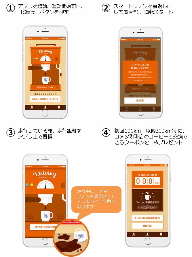 toyota-motor-corporation-komeda-coffee-shop-%c2%b7-kddi-of-the-three-companies-start-up-to-while-smartphone-operation-accident-prevention-project20160920-3