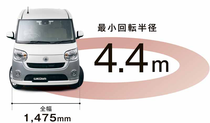 daihatsu-new-mini-passenger-car-move-canvas-is-released20160908-3