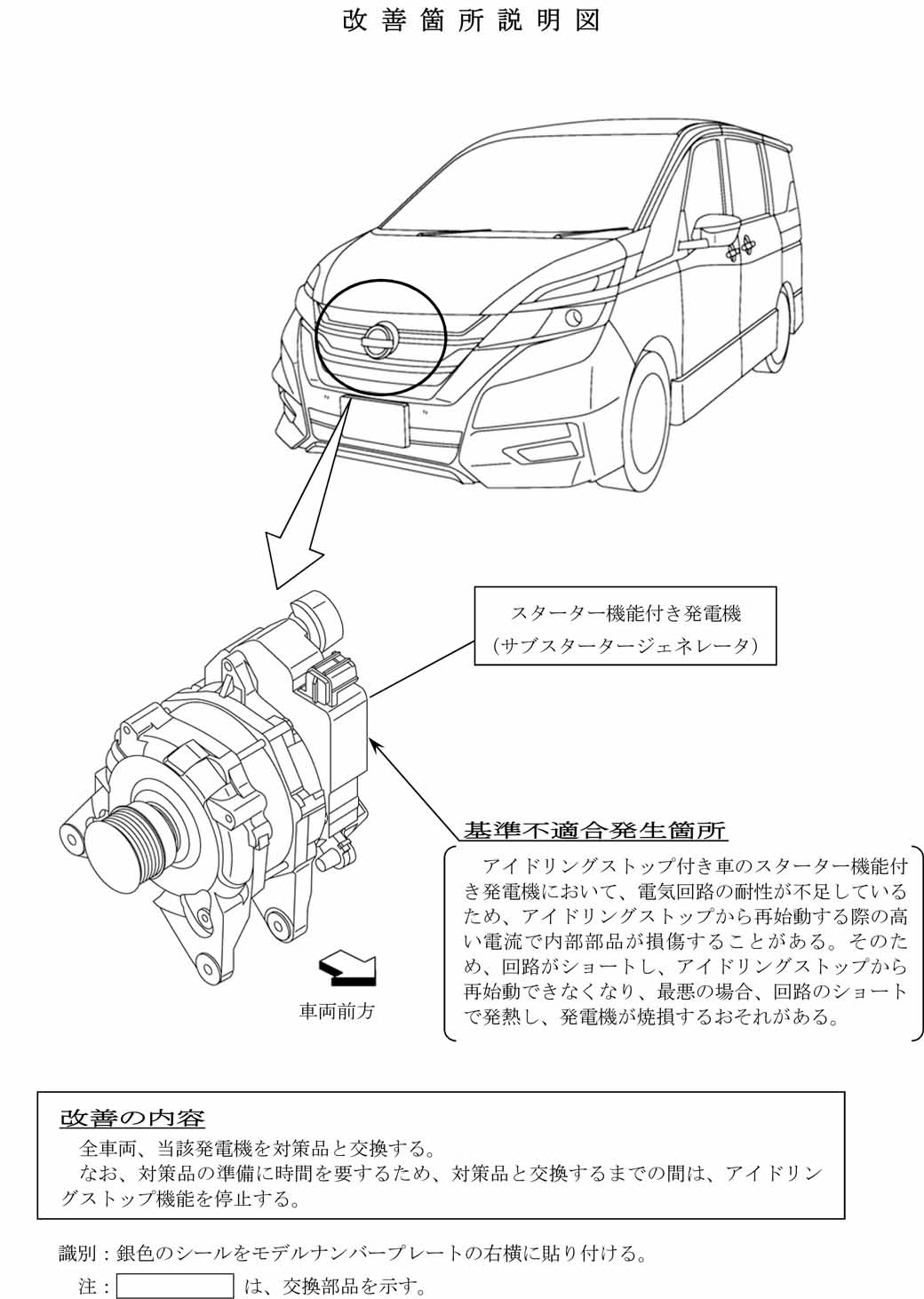 nissan-serena-notification-of-the-recall-failure-of-the-generator-sub-starter-generator-a-total-of-9-481-units20160907-2