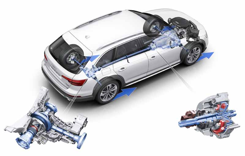 the-new-premium-crossover-audi-a4-allroad-quattro-is-released20160906-3
