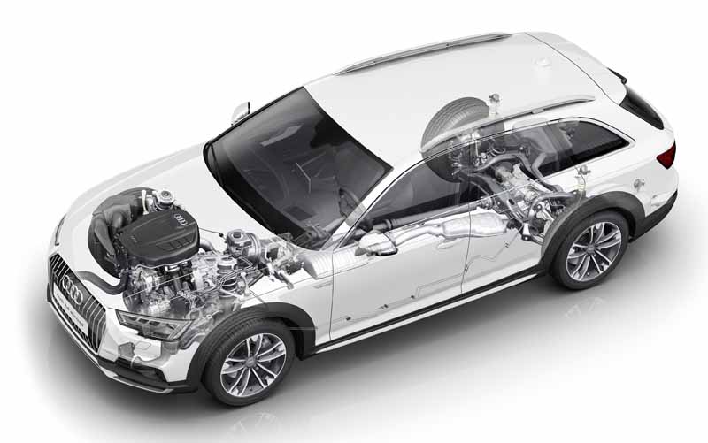 the-new-premium-crossover-audi-a4-allroad-quattro-is-released20160906-4