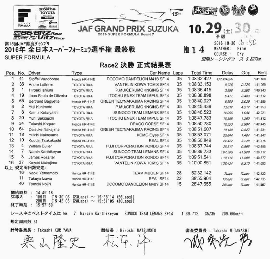 all-japan-formula-super-final-round-suzuka-yuji-kunimoto-the-first-series-championship20161030-98