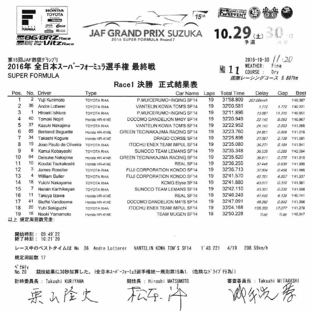 all-japan-formula-super-final-round-suzuka-yuji-kunimoto-the-first-series-championship20161030-99