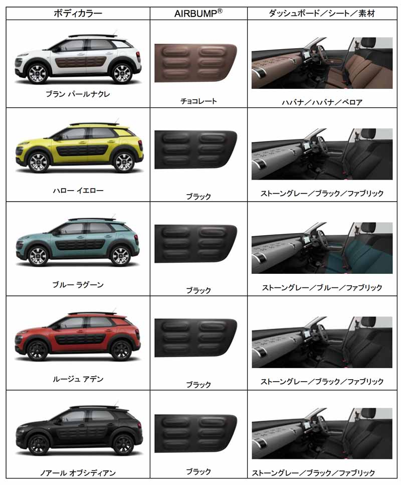 citroen-released-200-units-c4-cactus-limited-of-individualistic-suv-price-from-2-38-million-yen20161009-22