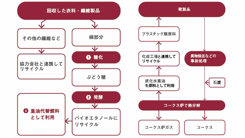 environmental-design-japan-carried-out-fuku-fuku-project-to-key-character-the-delorean-following-last-summer20161025-3