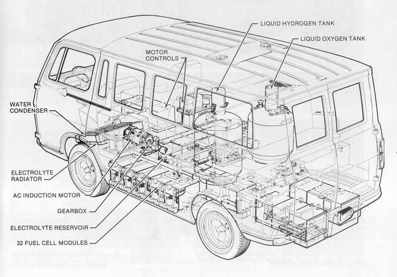 equipped-with-the-us-gm-fuel-cell-technology-of-manned-lunar-exploration-plan-electrovan-development-50-anniversary20161011-2