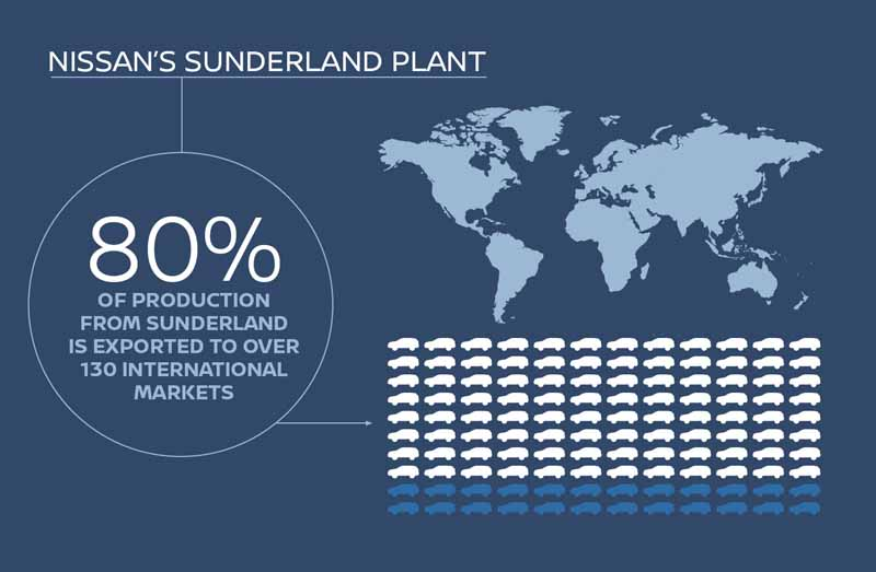 nissan-motor-co-ltd-in-response-to-maintain-competitiveness-commitment-of-the-british-government-determines-the-production-of-the-next-generation-model-in-the-sunderland-plant20161028-3