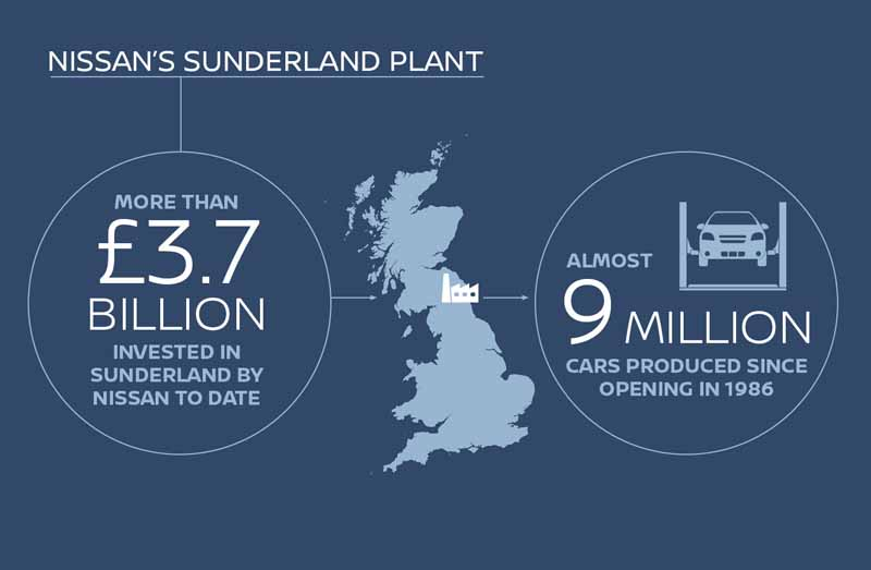 nissan-motor-co-ltd-in-response-to-maintain-competitiveness-commitment-of-the-british-government-determines-the-production-of-the-next-generation-model-in-the-sunderland-plant20161028-5