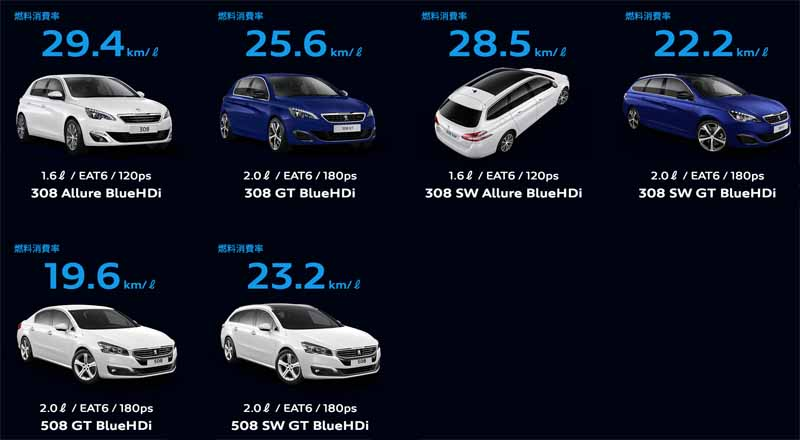 peugeot-the-peugeot-bluehdi-diesel-experience-test-drive-campaign-conducted20161008-3