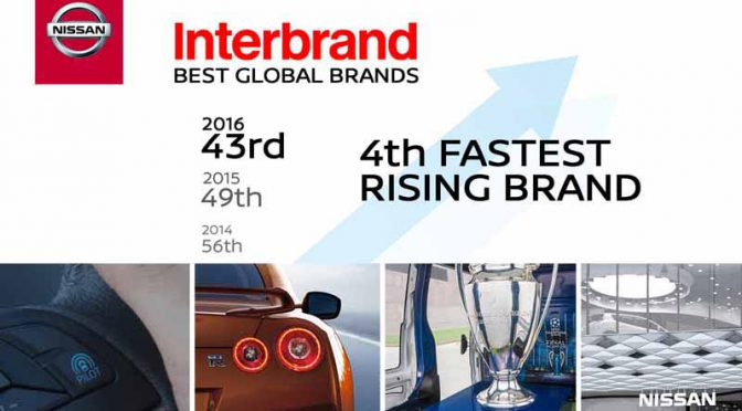 ranked-nissan-brand-continue-to-be-in-last-year-best-global-brand-within20161006-3