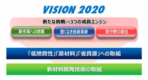 sumitomo-rubber-industries-announced-the-research-results-to-analyze-the-end-group-structure-of-natural-rubber20161027-1