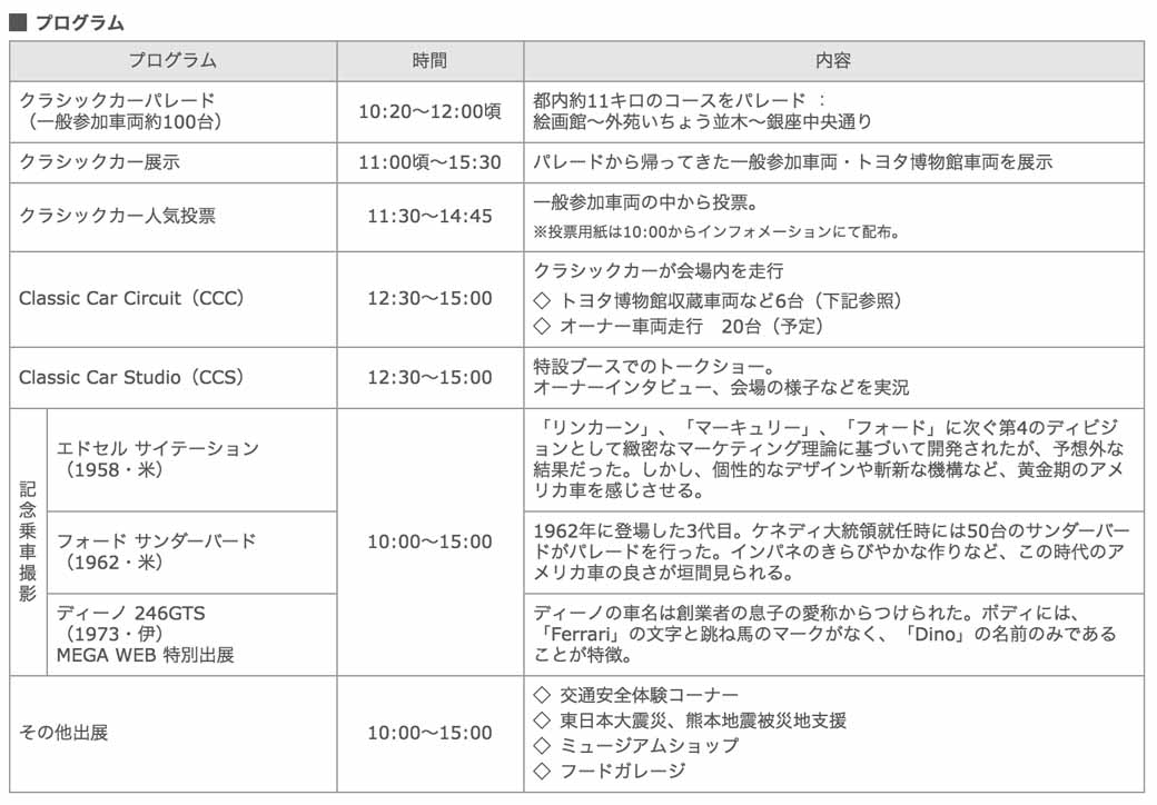 toyota-motor-corporation-held-the-2016-toyota-automobile-museum-classic-car-festival-in-jingu-gaien20161024-12
