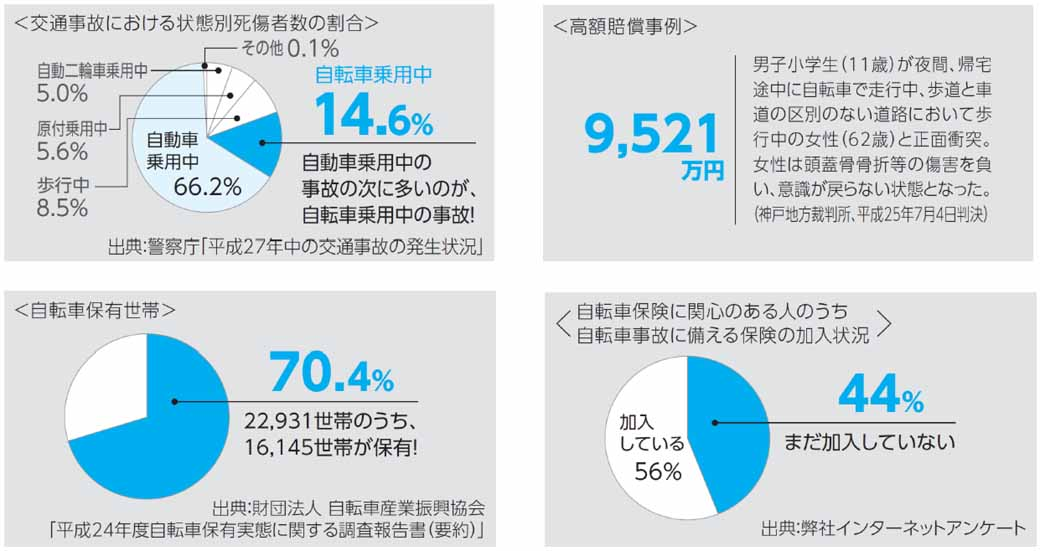 tokio-marine-nichido-fire-establish-cycle-package-specialized-in-auto-insurance-%c2%b7-start-selling20161117-1