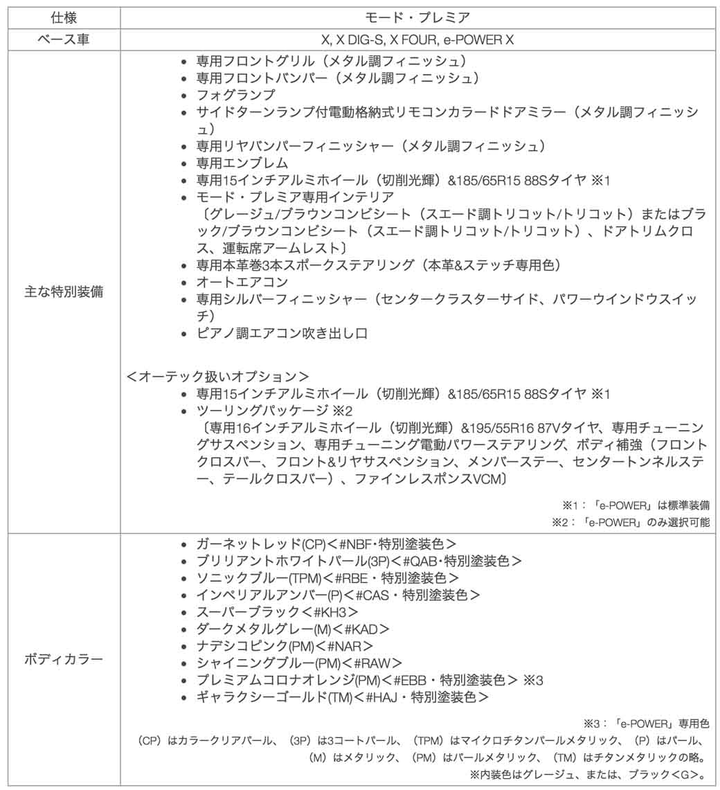autech-japan-added-e-power-etc-to-the-mode-premiere-of-note20161120-5