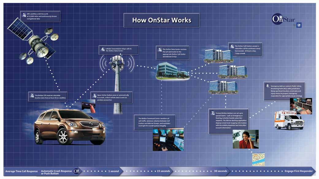 ibm-and-gm-started-the-first-artificial-intelligence-development-mobility-environment-linking-the-onstar-and-watson20161102-3