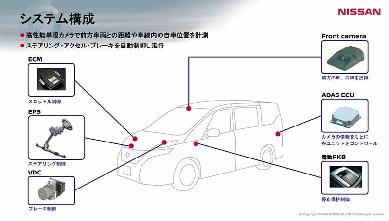 nissan-serena-acquires-rjc-car-of-the-year-technology-of-the-year-pro-pilot20171118-2