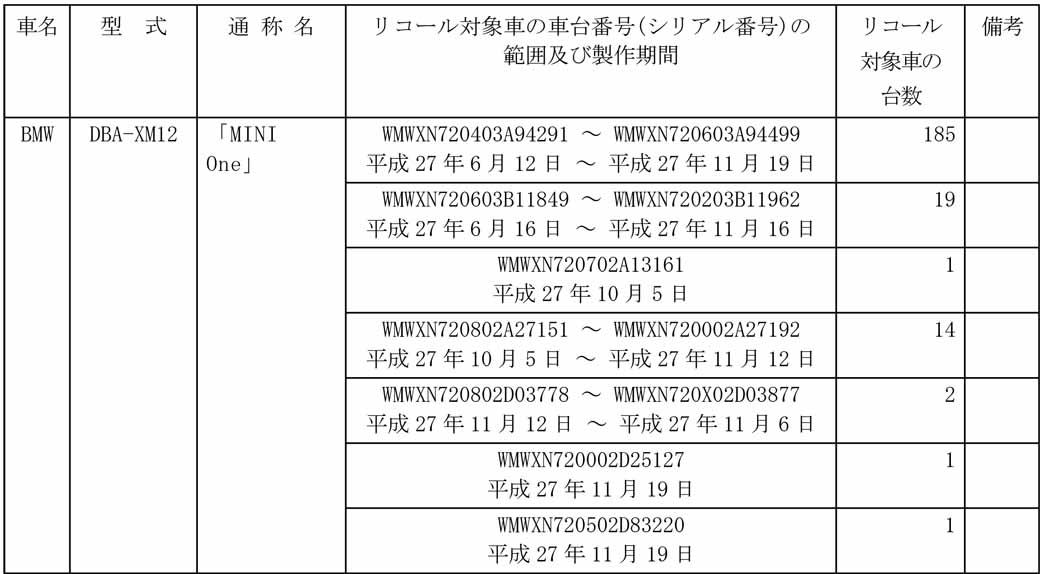 recall-notice-of-bmw-mini-cooper-et-al-fuel-device-malfunction20161128-1
