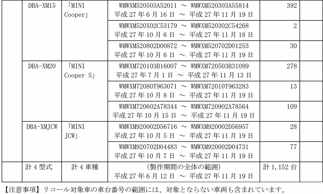 recall-notice-of-bmw-mini-cooper-et-al-fuel-device-malfunction20161128-2