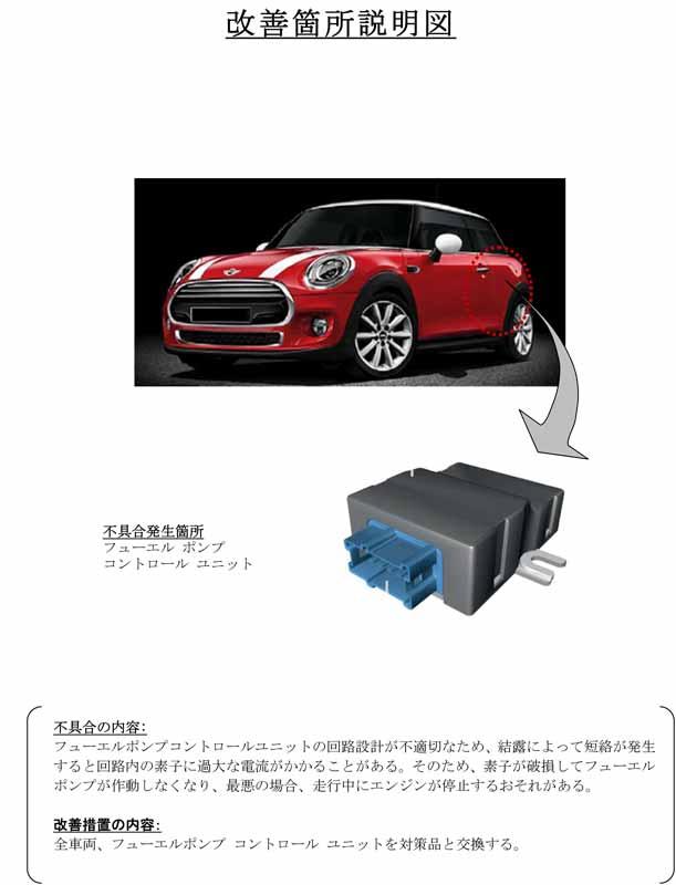 recall-notice-of-bmw-mini-cooper-et-al-fuel-device-malfunction20161128-3