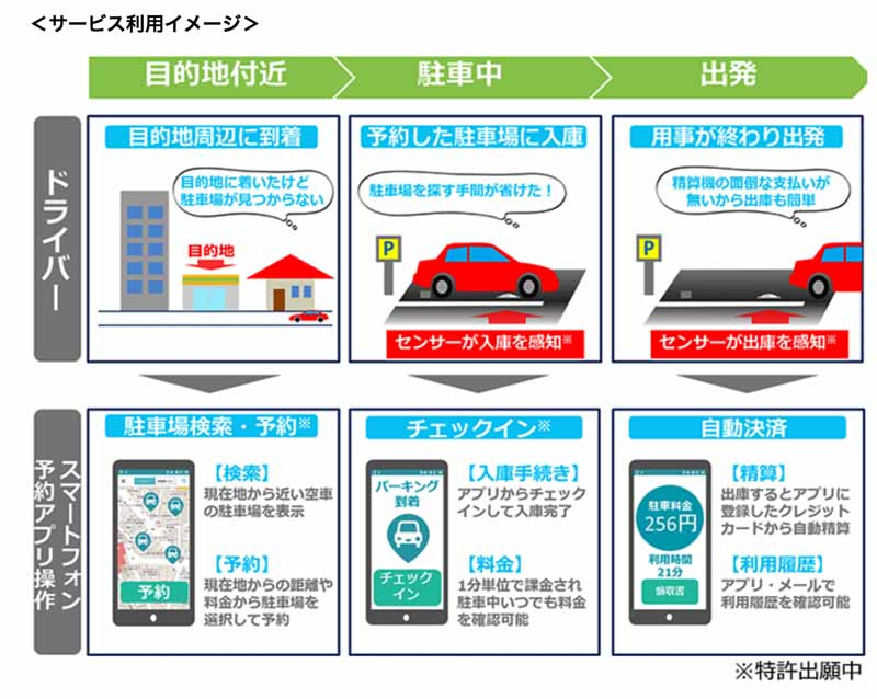 reservation-of-tomeresas-parking-lot-and-start-demonstration-experiments-for-general-users-using-docomo-smart-parking-system20161127-5