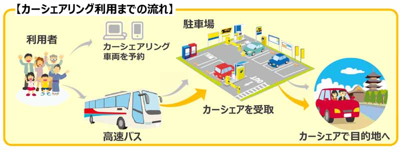 started-a-social-experiment-of-enshu-railway-and-times-24-high-speed-bus-car-sharing20161112-3